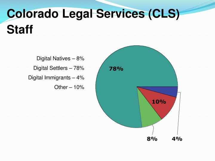 Colorado Legal Services (CLS) Staff