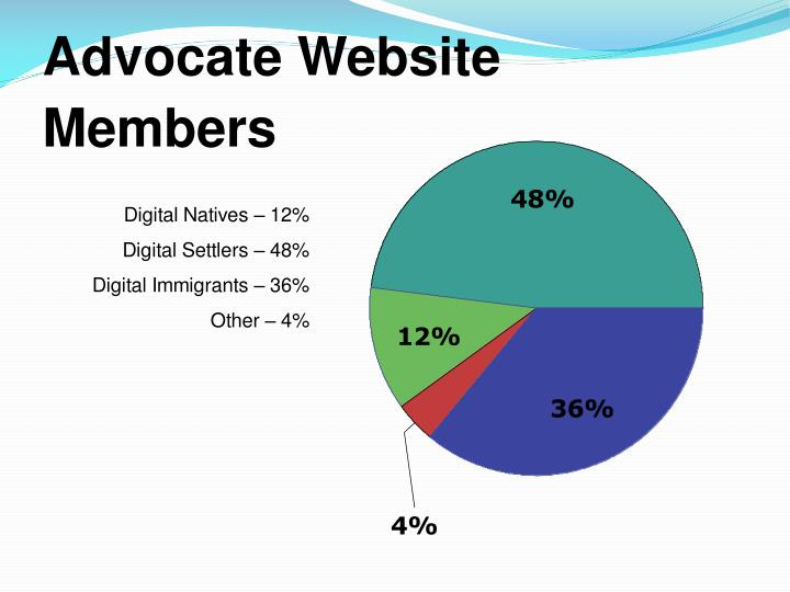 Advocate Website Members
