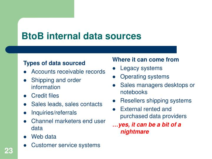 Types of data sourced