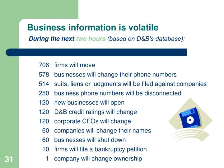 Business information is volatile