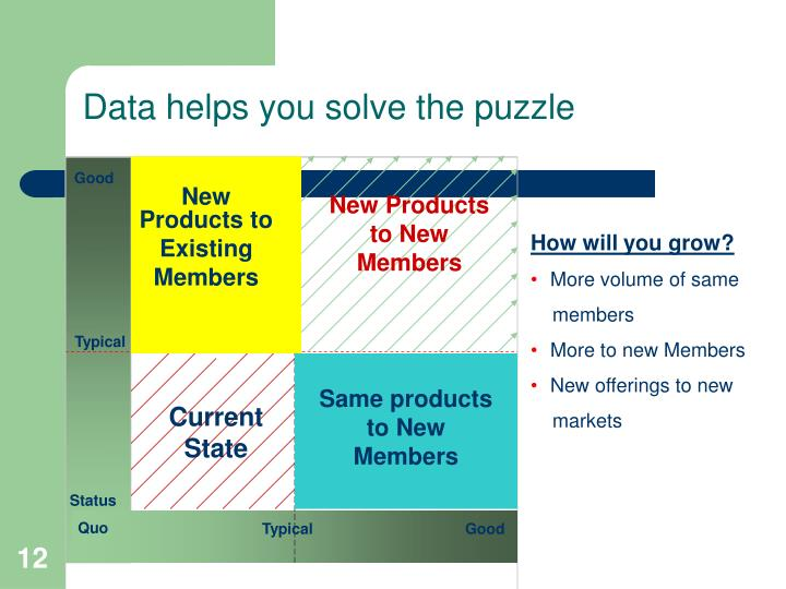 Data helps you solve the puzzle