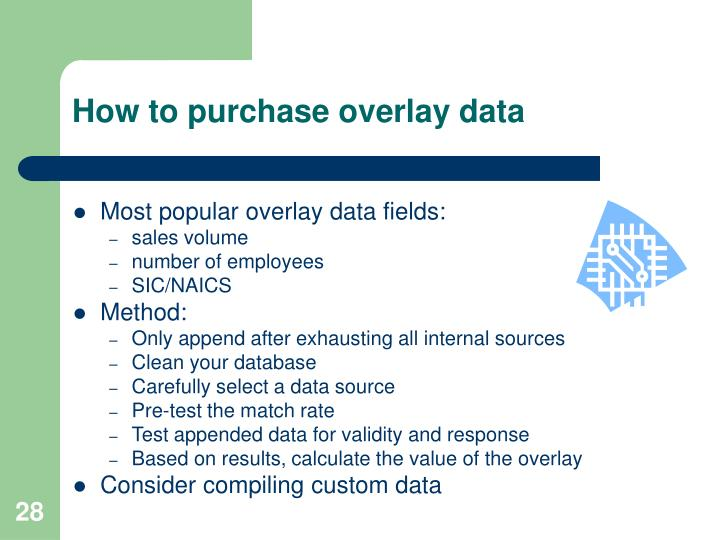 How to purchase overlay data