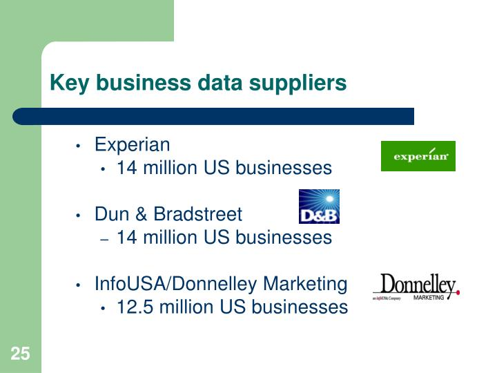 Key business data suppliers