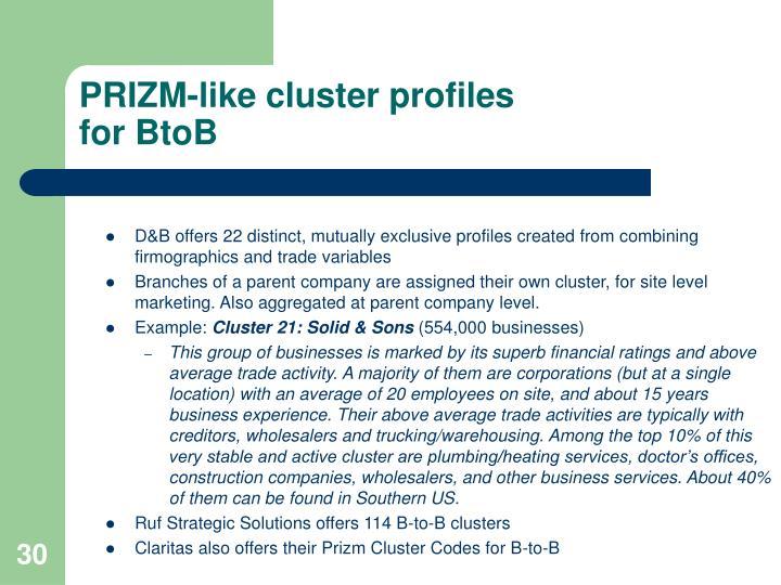 PRIZM-like cluster profiles