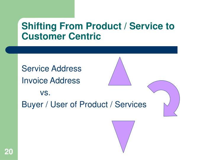 Shifting From Product / Service to Customer Centric