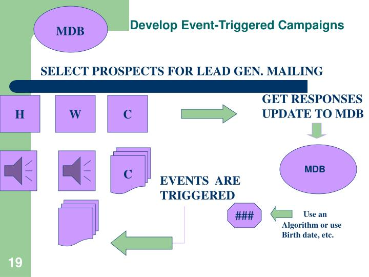 Develop Event-Triggered Campaigns