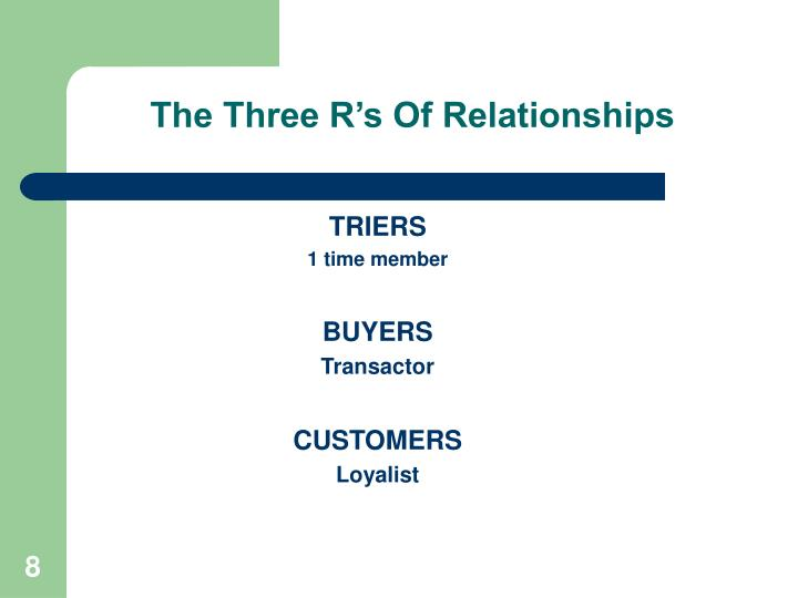 The Three R's Of Relationships
