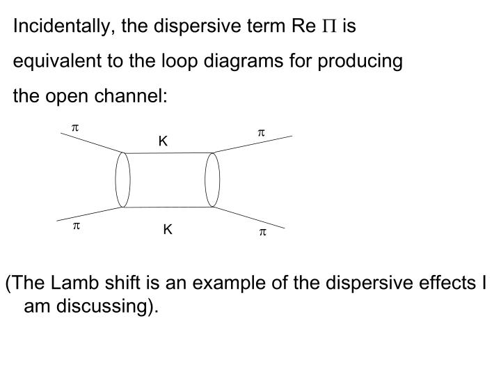 Incidentally, the dispersive term Re