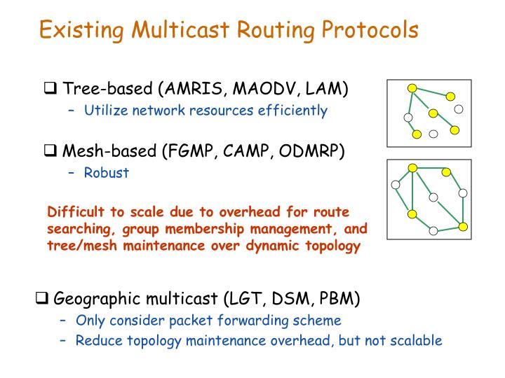 Existing Multicast Routing Protocols