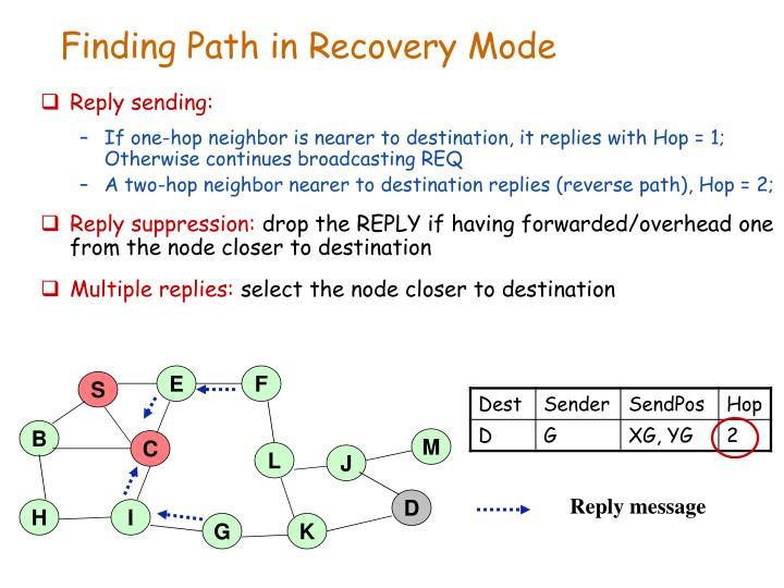Finding Path in Recovery Mode