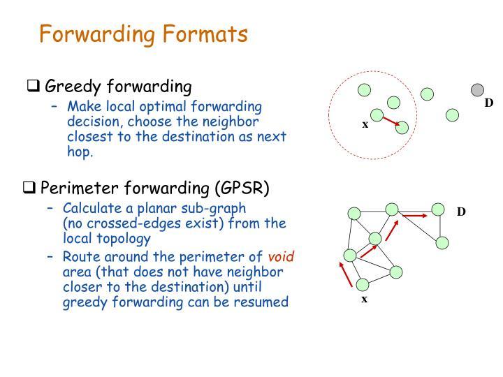 Perimeter forwarding (GPSR)