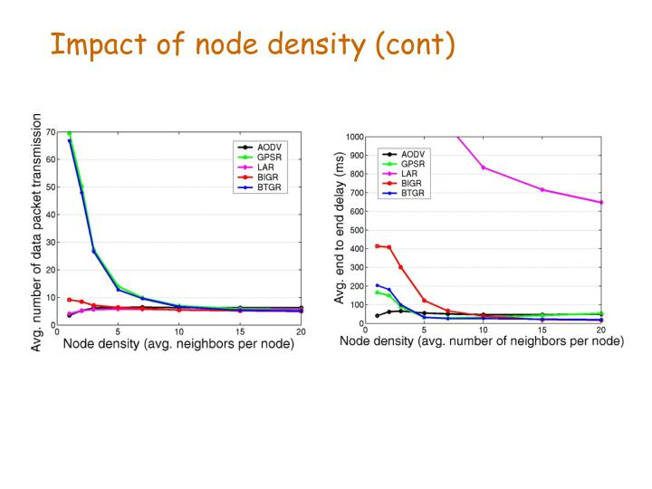 Impact of node density (cont)