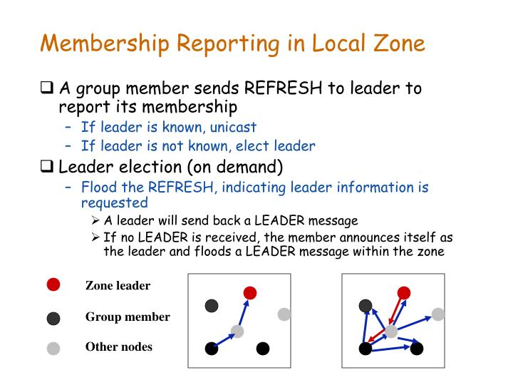 Membership Reporting in Local Zone