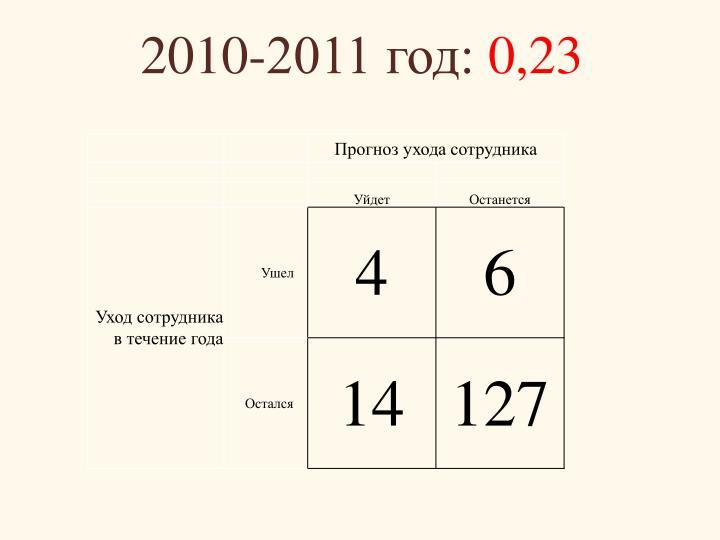 2010-2011 год