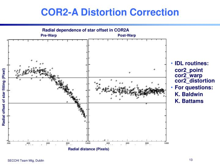 COR2-A Distortion Correction