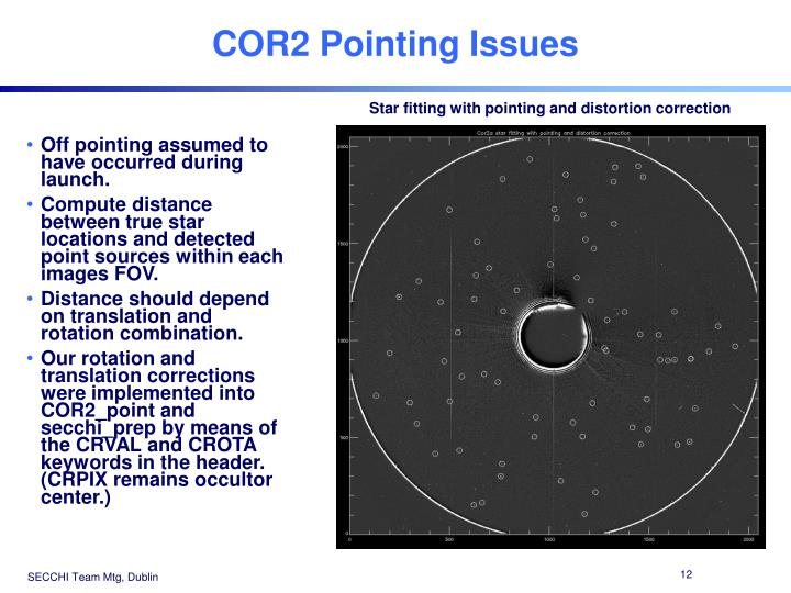 COR2 Pointing Issues