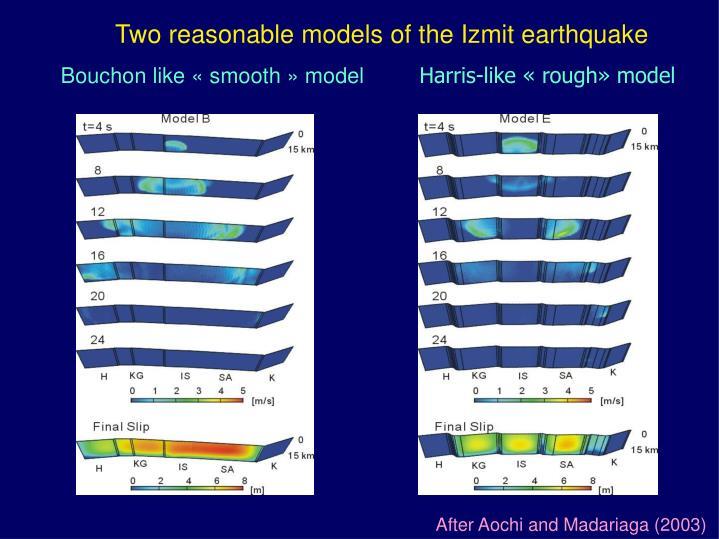 Two reasonable models of the Izmit earthquake