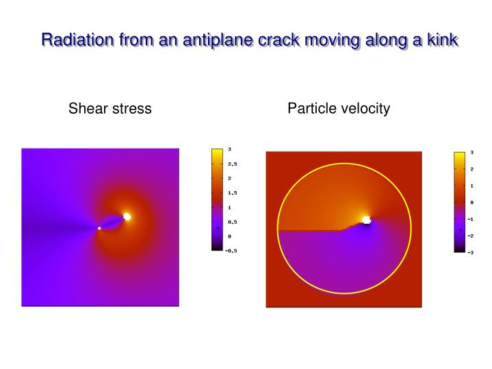 Radiation from an antiplane crack moving along a kink