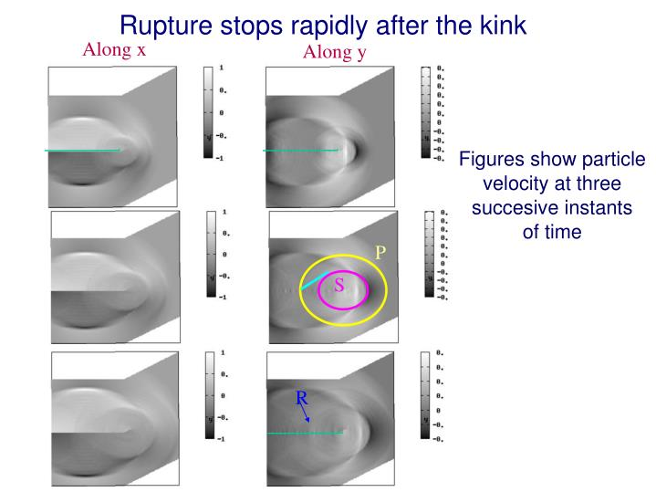 Rupture stops rapidly after the kink