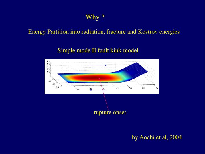Energy Partition into radiation, fracture and Kostrov energies