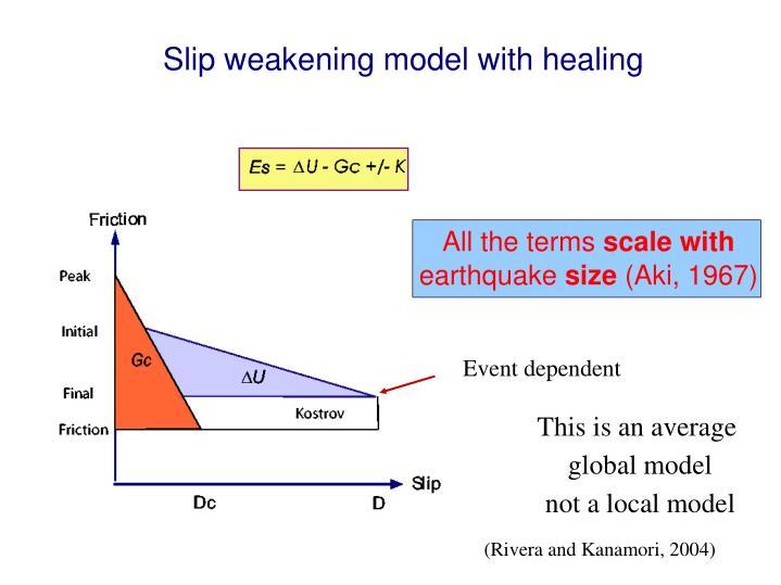 Slip weakening model with healing