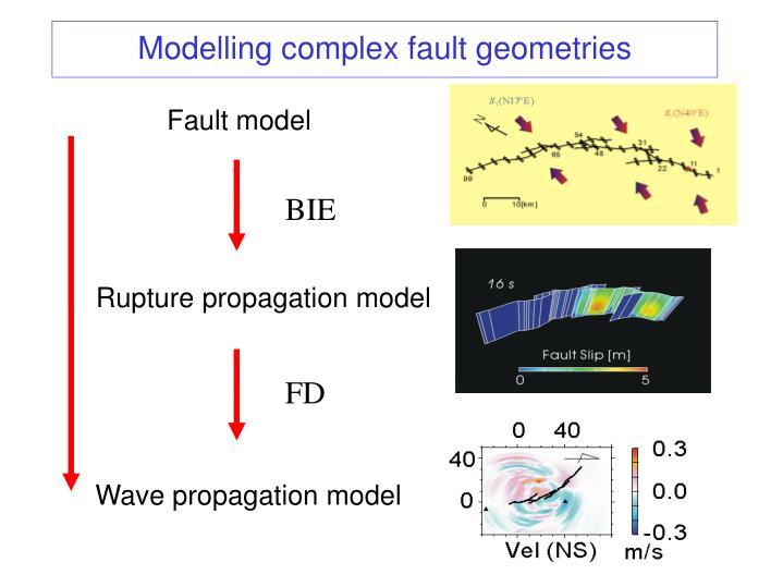 Modelling complex fault geometries