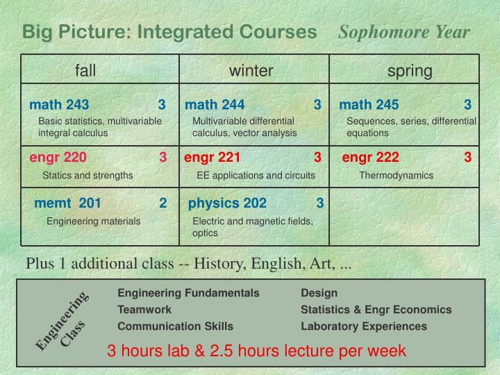 math 243                  3