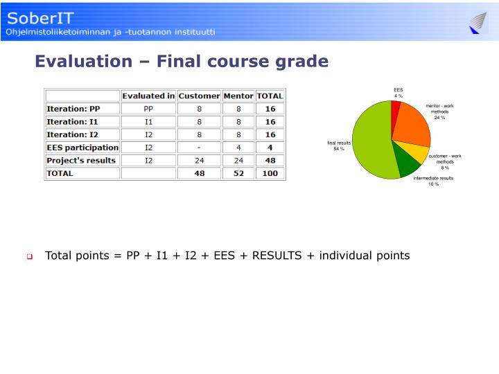 Evaluation – Final course grade