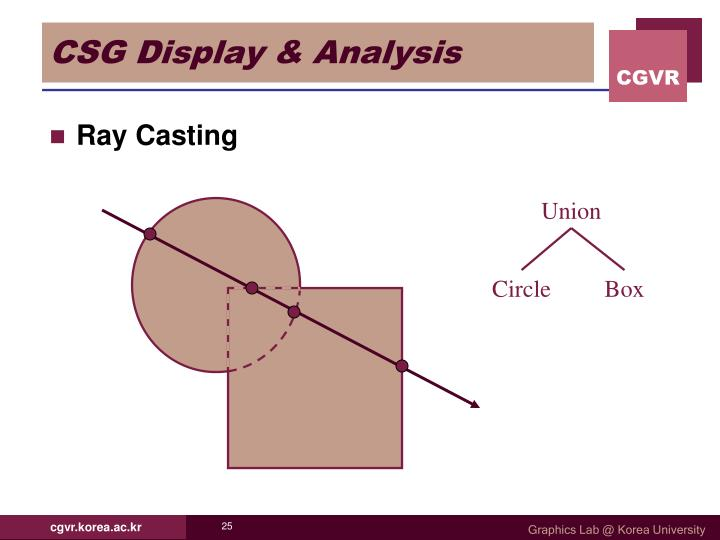 CSG Display & Analysis