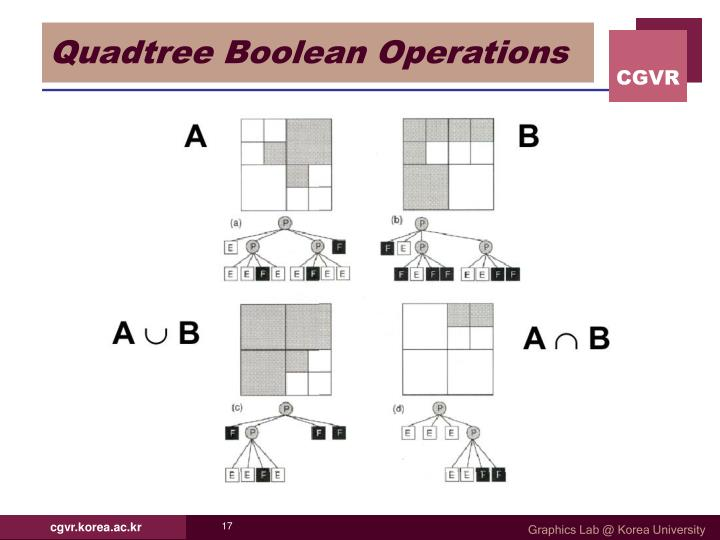 Quadtree Boolean Operations