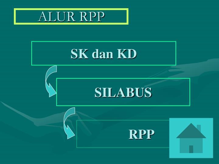 ALUR RPP