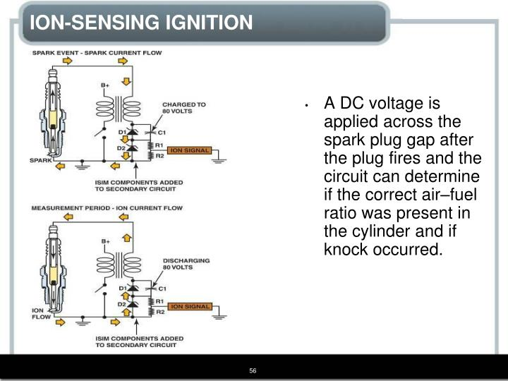 ION-SENSING IGNITION