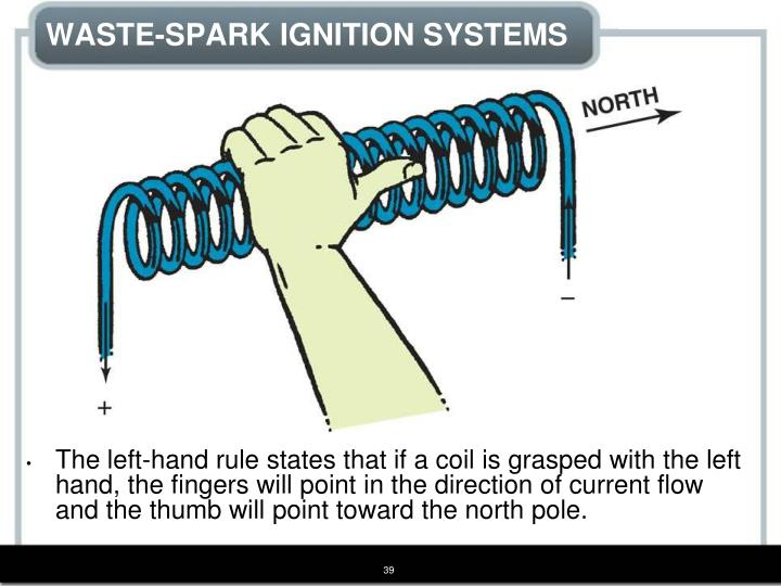 WASTE-SPARK IGNITION SYSTEMS