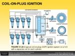 coil on plug ignition2