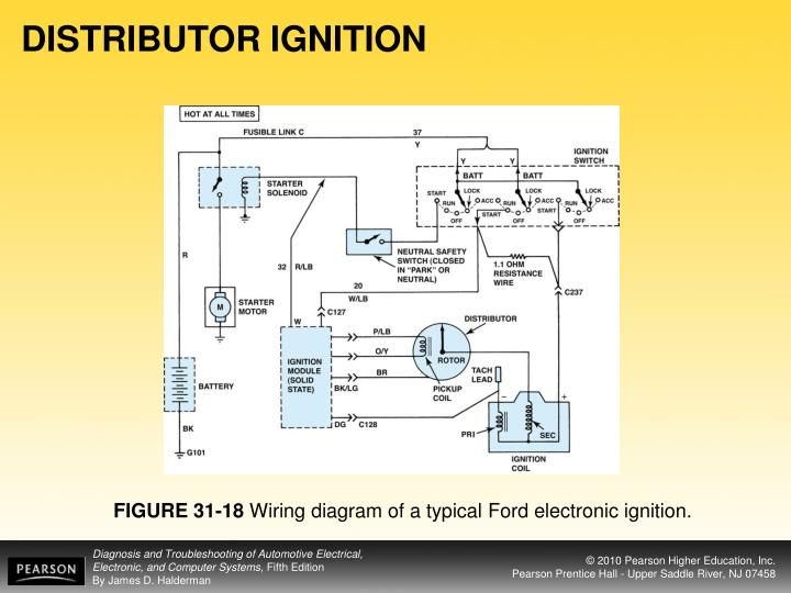 DISTRIBUTOR IGNITION