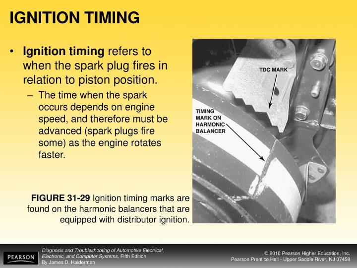 IGNITION TIMING
