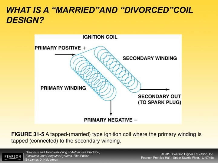 """WHAT IS A """"MARRIED""""AND """"DIVORCED""""COIL DESIGN?"""