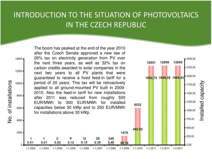 Introduction to the situation of photovoltaics in the czech republic