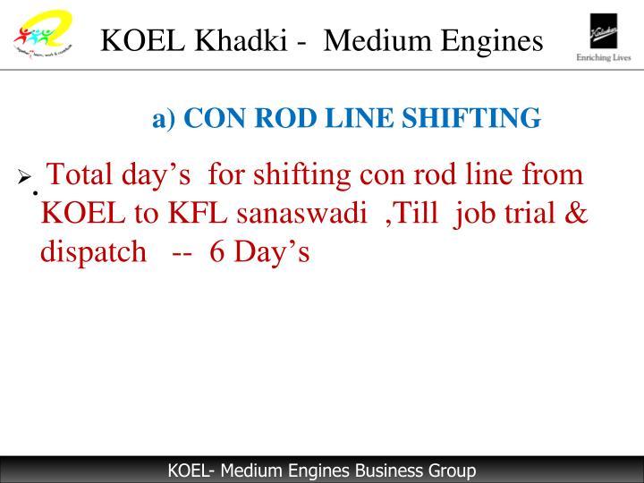 KOEL Khadki -  Medium Engines