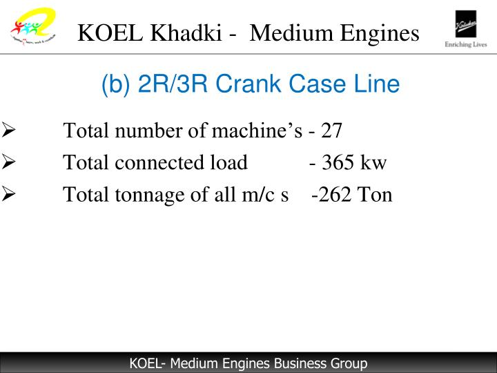 KOEL Khadki -  Medium Engines