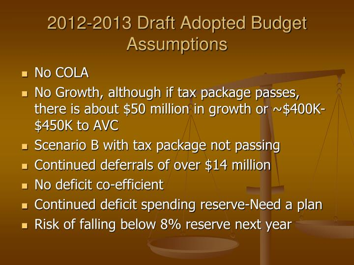 2012-2013 Draft Adopted Budget Assumptions