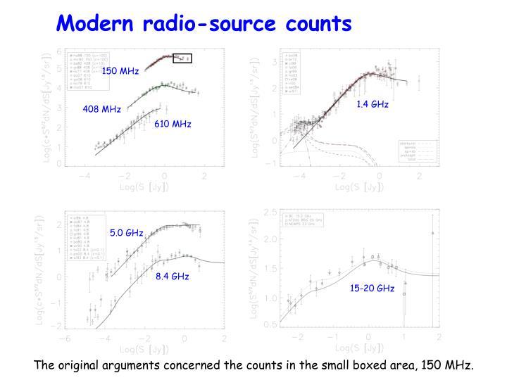 Modern radio-source counts