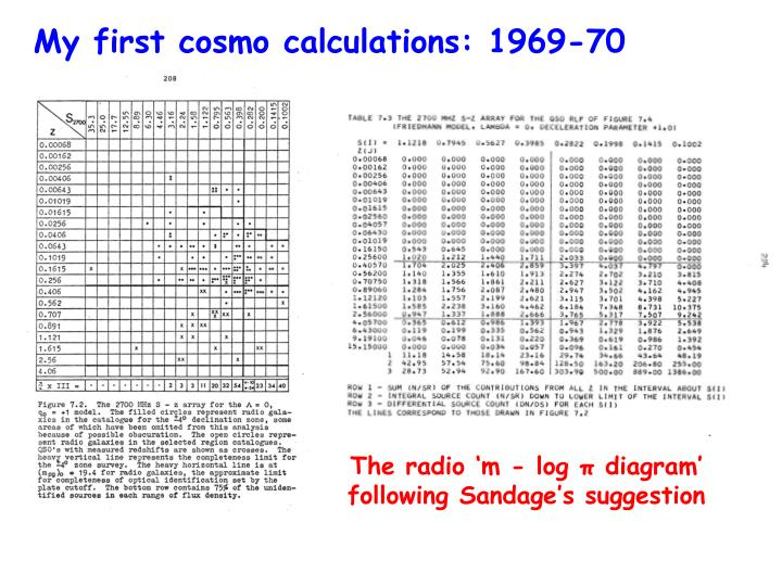 My first cosmo calculations: 1969-70