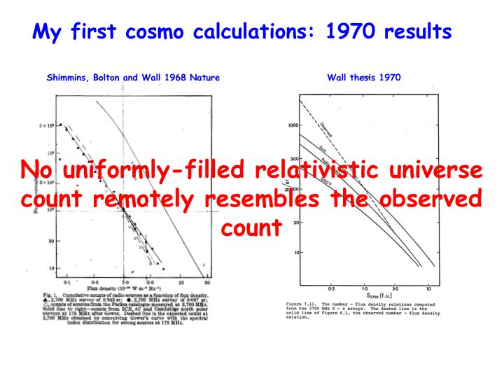 My first cosmo calculations: 1970 results