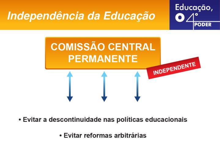 Independência da Educação