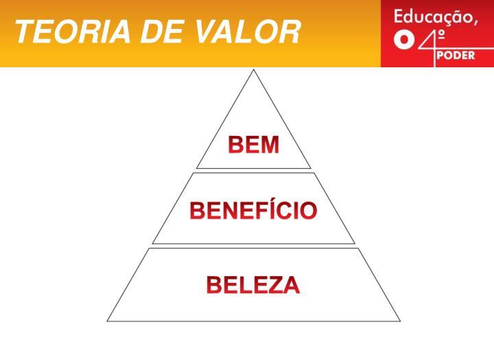 TEORIA DE VALOR