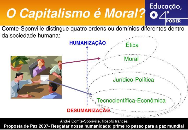O Capitalismo é Moral?