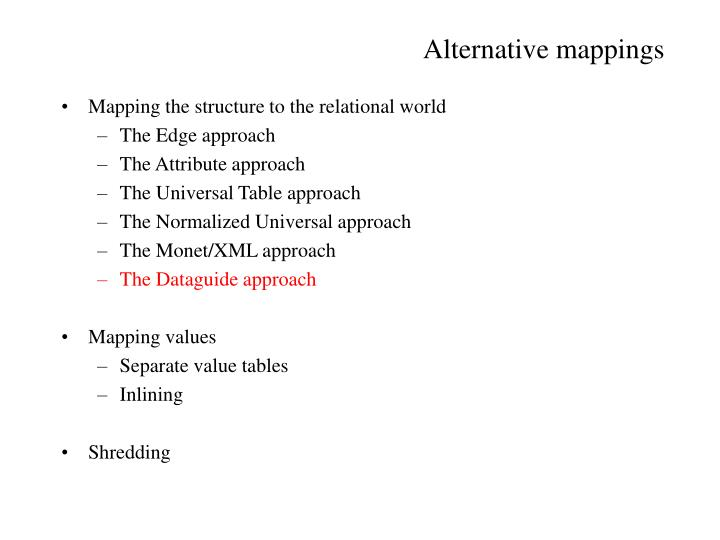 Alternative mappings