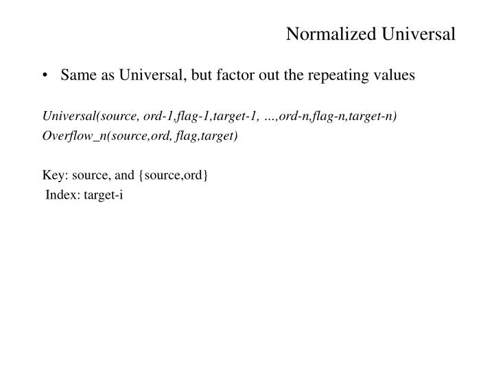 Normalized Universal