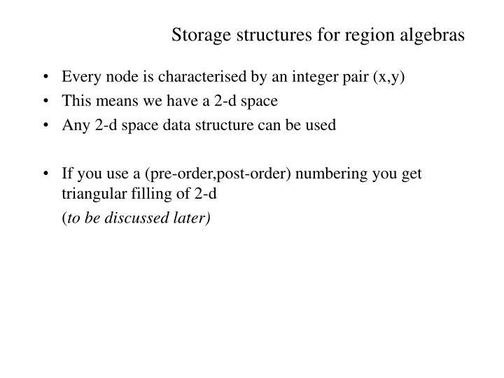 Storage structures for region algebras